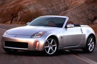 Pellicole auto Nissan 350z(2003 - 2006 cabrio)